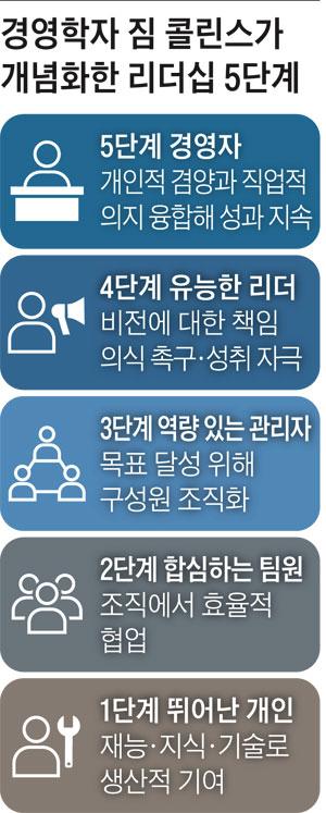 [이지훈의 CEO 열전]