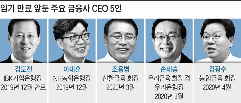 임기 만료 앞둔 주요 금융사 CEO 5인