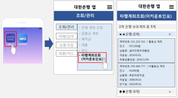 은행 모바일뱅킹 앱 서비스 화면 예시./금융결제원