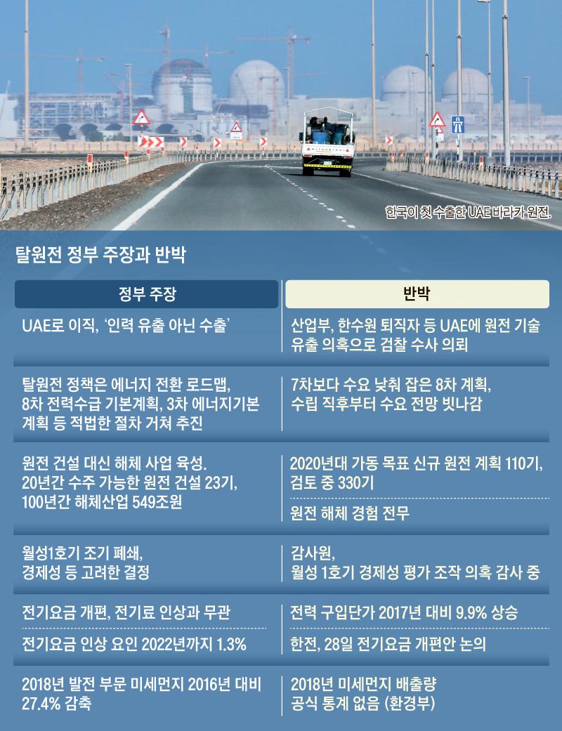 탈원전 정부 주장과 반박