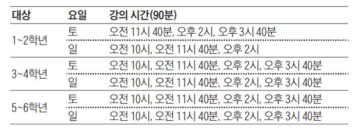 조선일보 초등 NIE 일정표