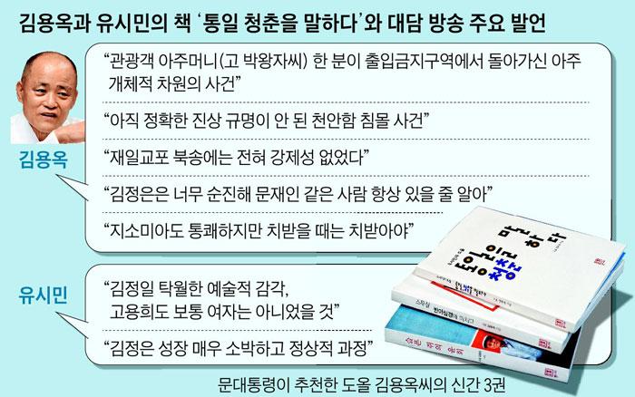 김용옥과 유시민의 책 '통일 청춘을 말하다'와 대담 방송 주요 발언