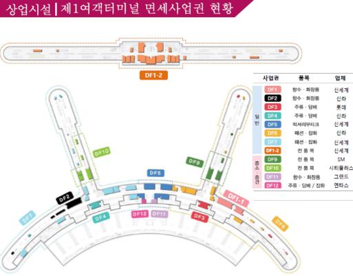 인천공항 제1여객터미널 계약 현황./인천공항공사 제공