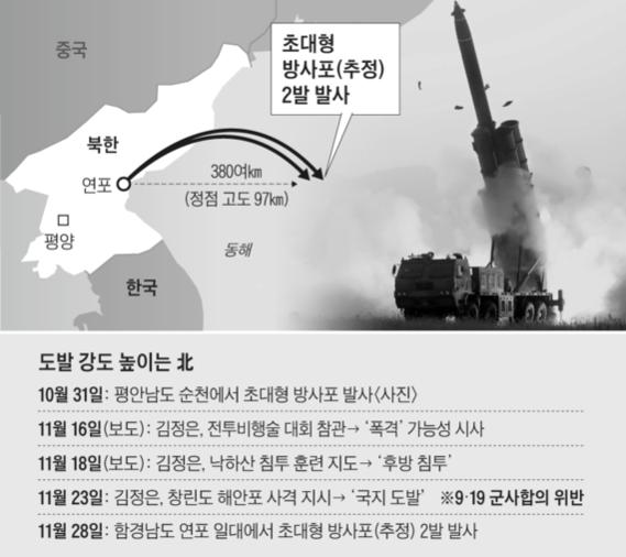 도발 수위 높이는 北 /조선일보DB