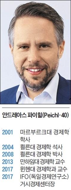 안드레아스 파이힐 뮌헨대 교수