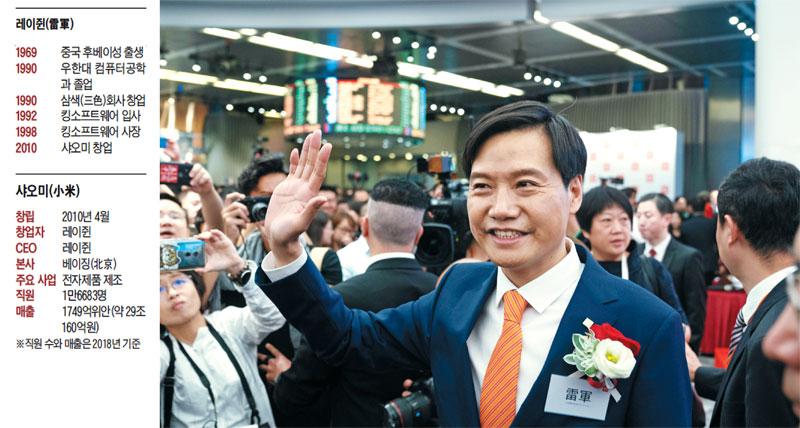 2018년 7월 샤오미가 홍콩 증시에 상장하던 날, 레이쥔 샤오미 회장이 객장에 모인 사람들에게 손을 흔들고 있다.