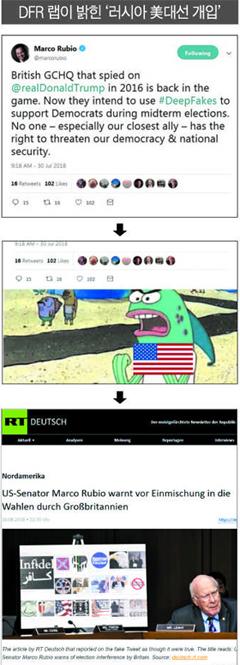 맨 위 사진은 2018년 7월 러시아가 미국 중간 선거를 앞두고 만든 마코 루비오 공화당 상원의원의 가짜 계정. 눈길을 끌기위해 허위정보에 만화 스펀지밥 이미지를 넣었다(가운데). 러시아 국영 언론사 '러시아투데이(RT)'가 이 계정에서 나온 허위 정보를 사실인 것처럼 보도했다(맨 아래).
