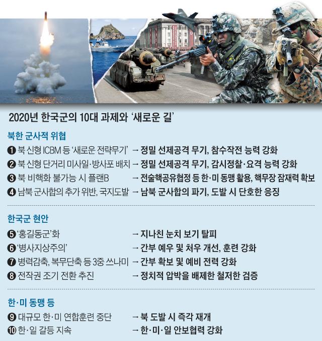 2020년 한국군의 10대 과제와 새로운 길 정리 그래픽
