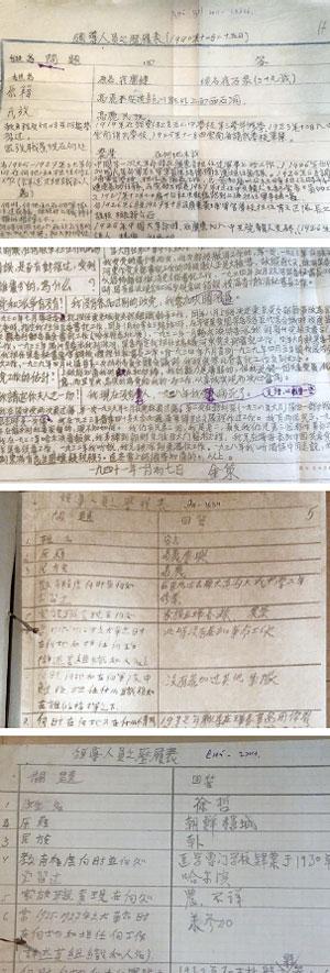 (위에서부터) 최용건, 김책, 안길, 서철의 중국어 수기 이력서. photo 표도르 째르치즈스키