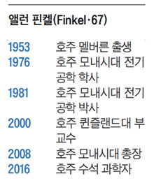 앨런 핀켈 호주 연방정부 수석과학자 訪韓