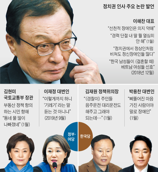 정치권 인사 주요 논란 발언 정리 그래픽