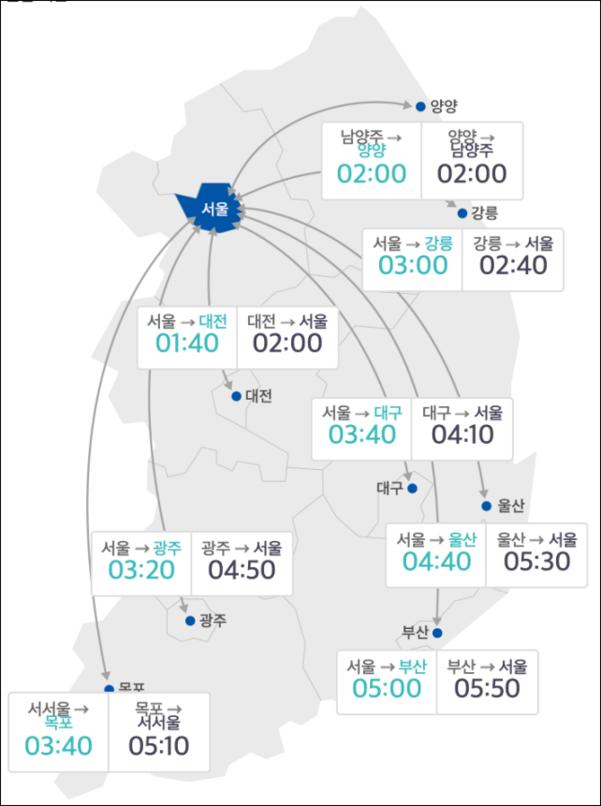 26일 오전 9시 기준 승용차로 전국 주요 도시를 출발해 서울요금소까지 걸리는 예상 시간을 나타낸 지도. /한국도로공사 홈페이지 캡처
