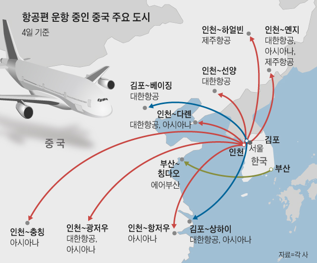 항공편 운항 중인 중국 주요 도시 노선도