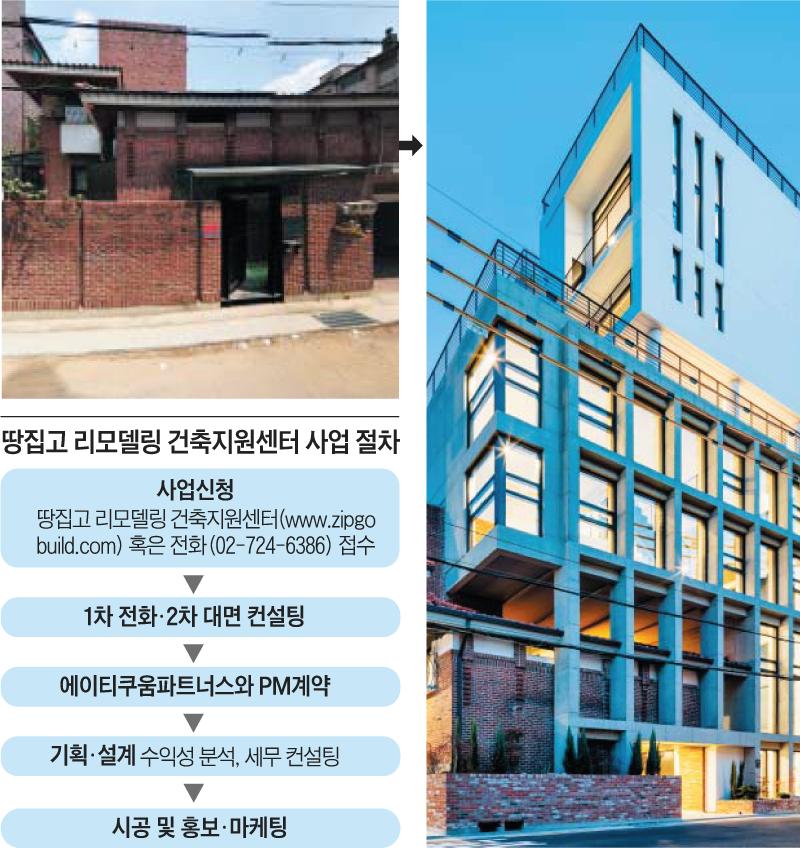 김종석 땅집고 리모델링 건축지원센터 소장이 2019년 기획·시공한 서울 반포동의 리모델링 건축물. 기존 2층짜리 단독주택 건물(왼쪽 작은 사진)을 살려두고, 리모델링과 증축 공사를 동시에 진행해 어디에서도 볼 수 없는 지하 2층, 지상 6층 규모의 개성 넘치는 건물로 만들었다.