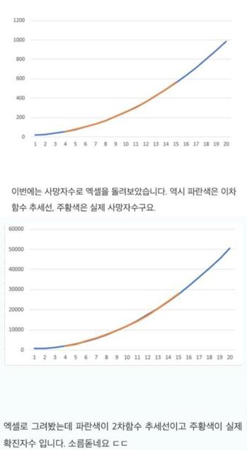 서울대 온라인 커뮤니티 '스누라이프' 캡처