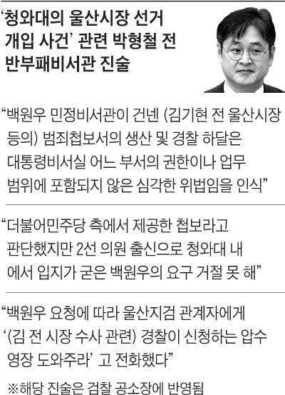 청와대의 울산시장 선거 개입 사건 관련 박형철 전 반부패비서관 진술