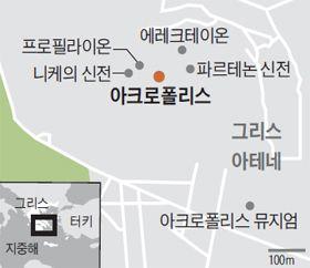 아크로폴리스 위치 지도