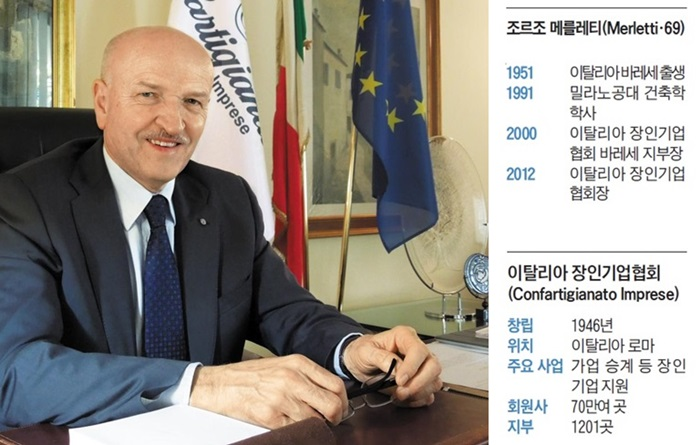조르조 메를레티 伊 장인기업협회장