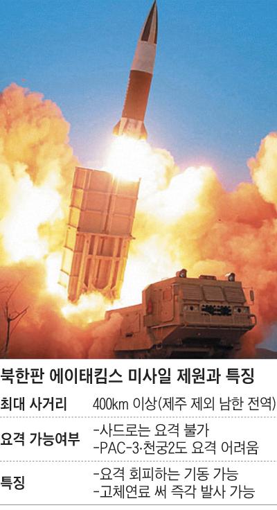 21일 오전 평안북도 선천군에서 '북한판 에이태킴스'로 불리는 단거리 탄도미사일이 이동식발사차량에서 솟아오르고 있다.