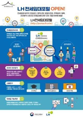 LH전세임대포털 홍보 포스터 /한국토지주택공사 제공