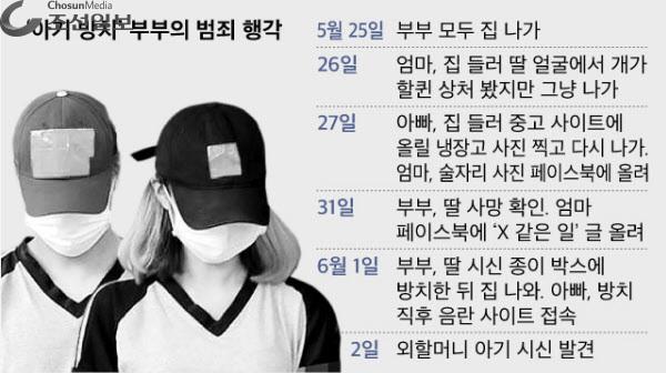 /조선일보 DB