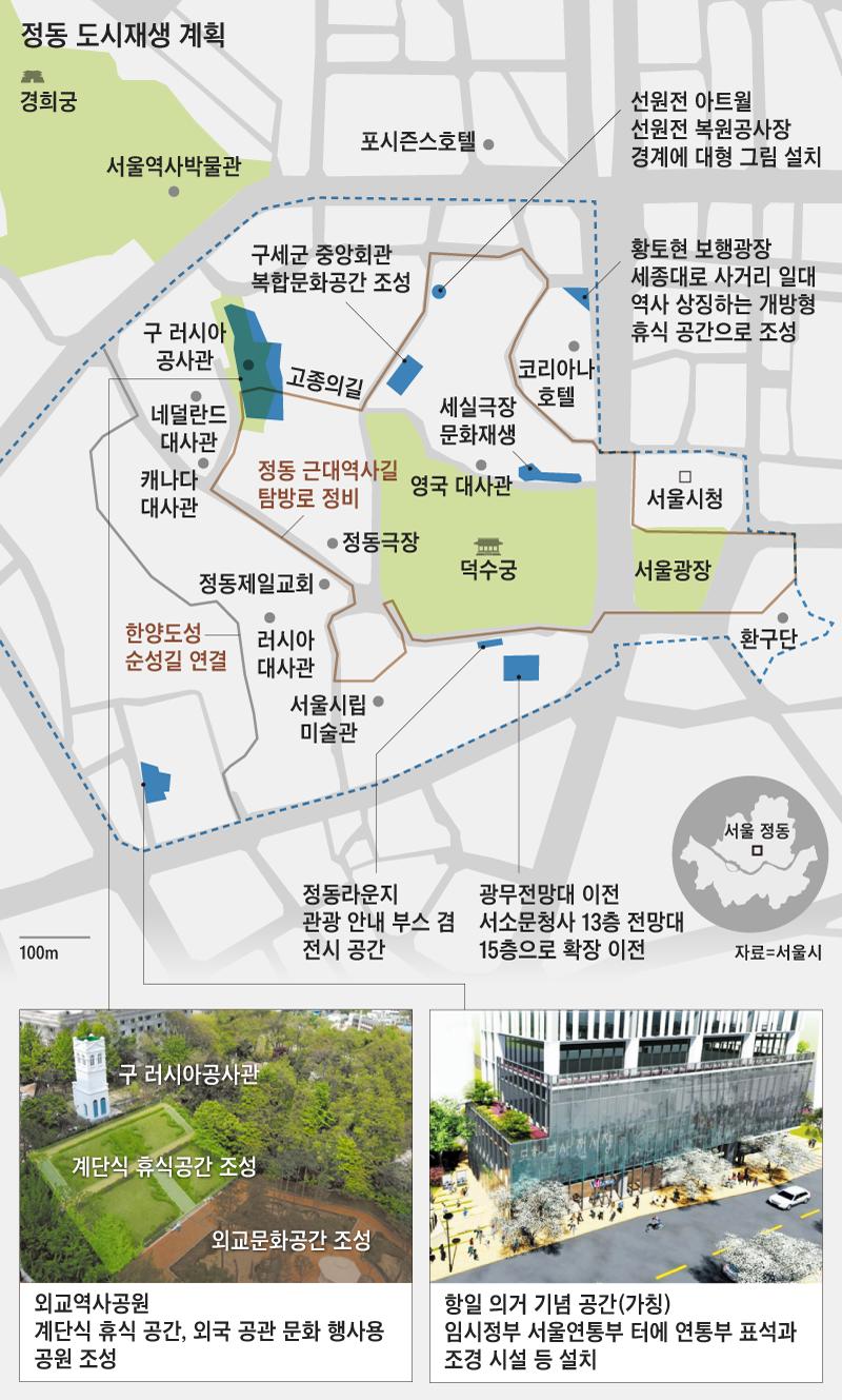 정동 도시재생 계획