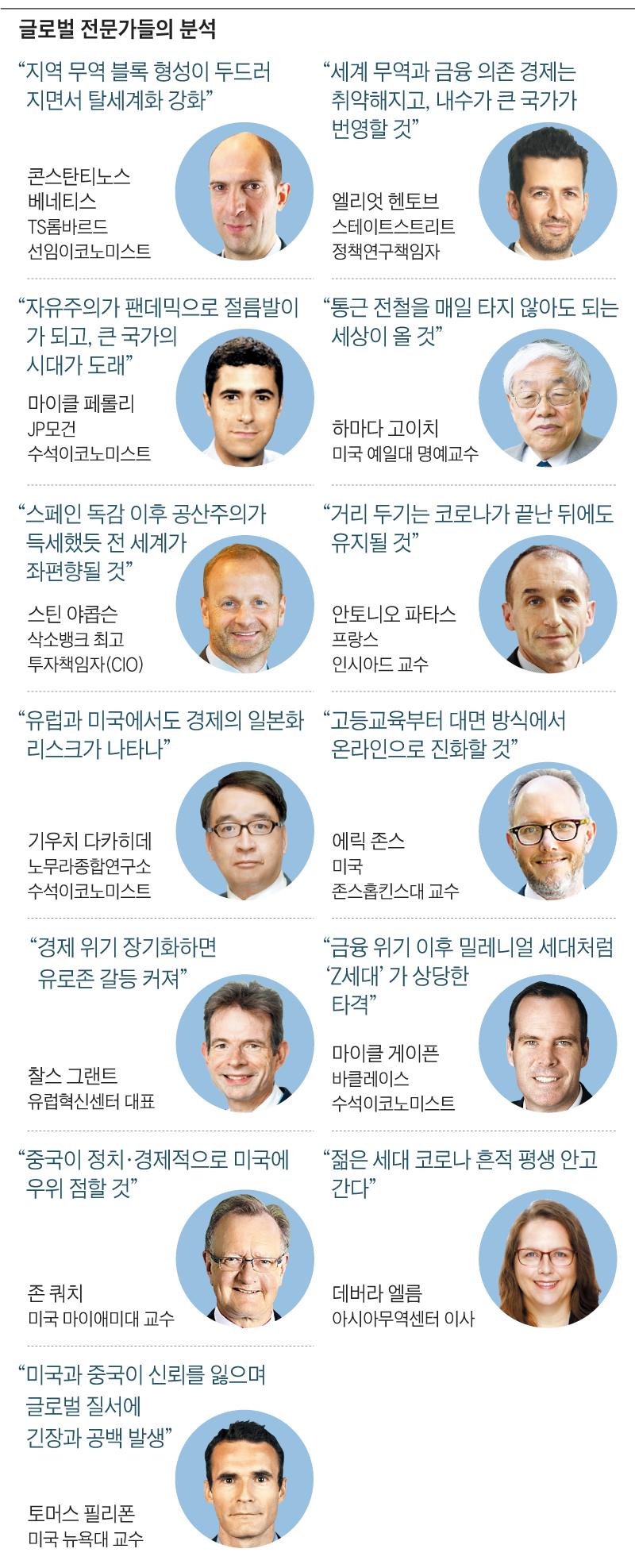 글로벌 전문가들의 분석