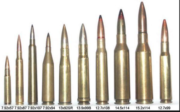 14.5mm 기관총탄(사진 오른쪽 세번째)을 다른 총탄들과 비교한 모습. 7.62mm 기관총탄(맨 왼쪽)에 비해 2배 이상 크다. /유용원의 군사세계