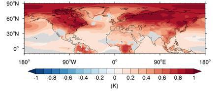 이산화탄소 증가 시 식생의 기공 닫힘 효과가 대기 온도에 미치는 영향. 대륙의 온도가 증가할 뿐만 아니라, 식생이 살고 있지 않은 북극 지역의 온도도 크게 증가한다./포스텍