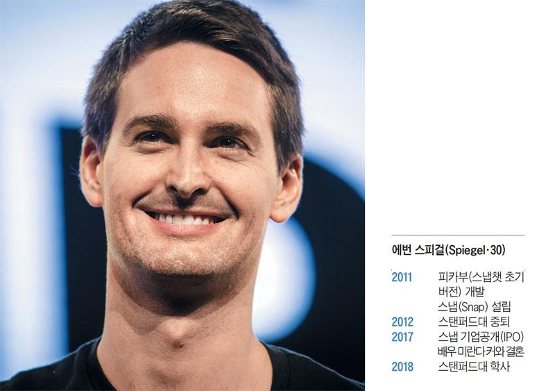 스타트업 행사인 '테크크런치 디스럽트 2019'에 참석한 에번 스피걸 스냅 창업자가 미소 짓고 있다.