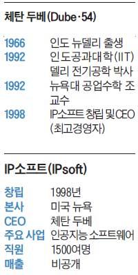체탄 두베(Dube·54) 프로필 / IP소프트(IPsoft) 개요