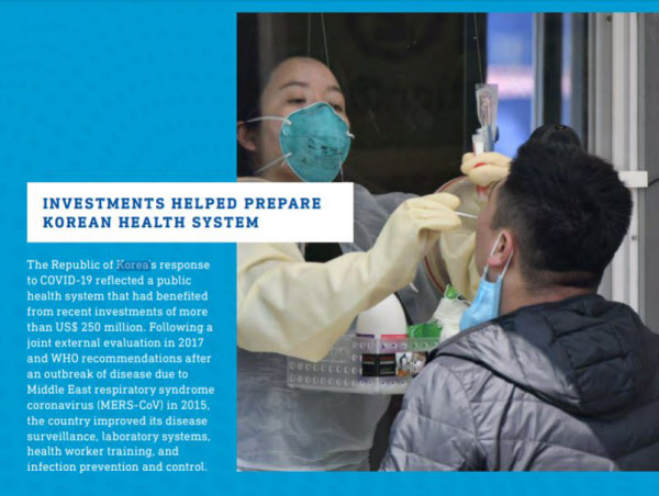 Korea mentioned in the WHO Annual Report. It is said that Korea responded well to Corona thanks to the investment of 250 million dollars after the 2015 MERS incident.