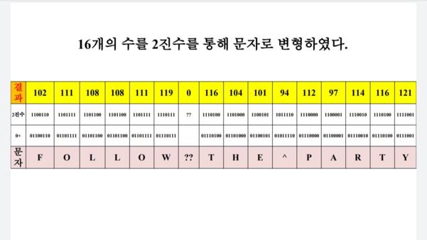 미래통합당 민경욱 의원 페이스북 캡쳐