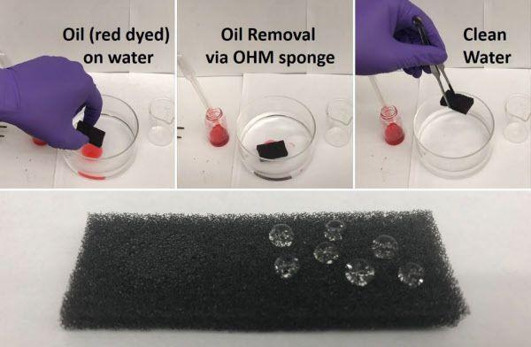기름을 빨아들이는 나노복합재 스펀지. 기름에 스펀지를 대면 바로 흡수한다(윗줄 사진). 아래 사진에서 나노복합재가 코팅된 스펀지는 기름은 빨아들이고(왼쪽), 물은 밀어낸다(오른쪽)./미 노스웨스턴대