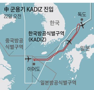 중국 군용기 KADIZ 진입 지도