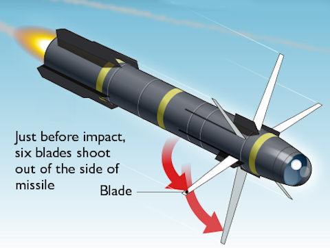 헬파이어 R9X 미사일의 동체에서 접혀 있던 6개의 칼날이 충격 수 초 전에 펼쳐지는 것을 묘사한 그림/글로벌시큐리티