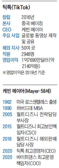 틱톡 / 케빈 메이어(Mayer·58세)