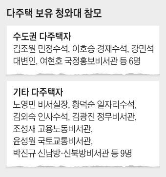/조선일보DB