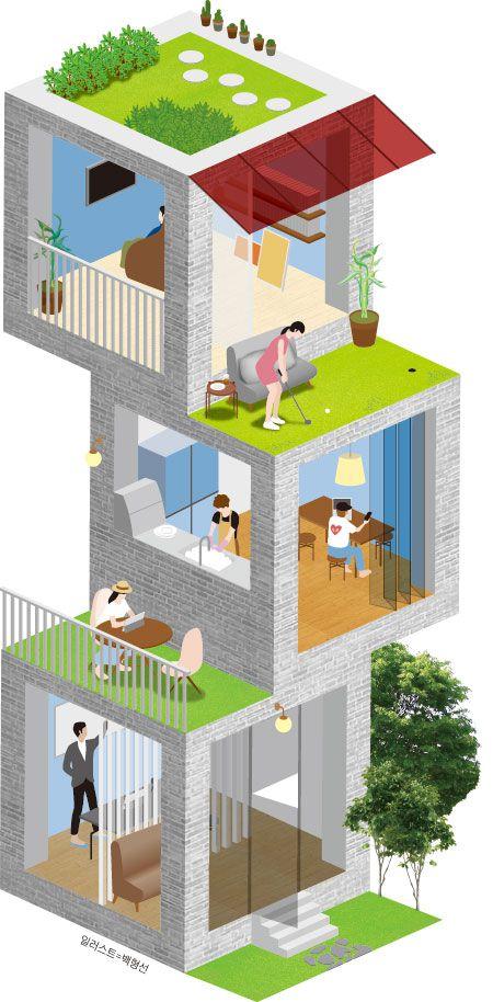 [유현준의 도시 이야기] 포스트 코로나 시대… 집에서 家具가 줄어든다