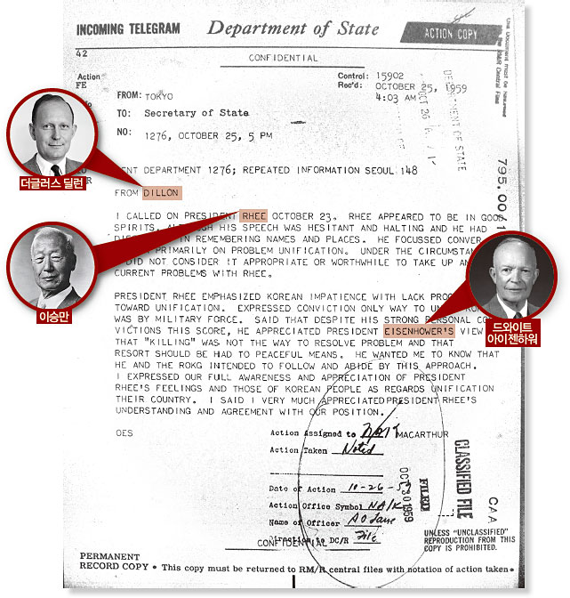 기밀해제된 이승만 대통령과 더글러스 딜런 미국 국무부 부장관과의 1959년 면담 기록. photo 나탈리아 마트베예바