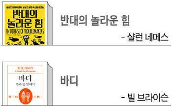 '반대의 놀라운 힘' '바디'
