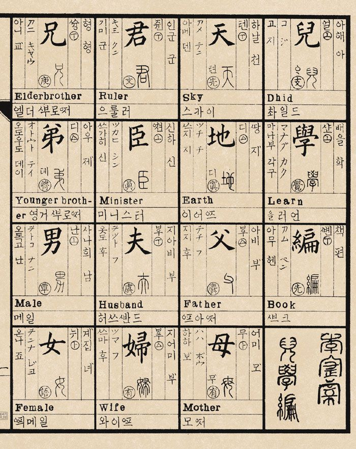 1907년 지석영이 편집한 '아학편'.