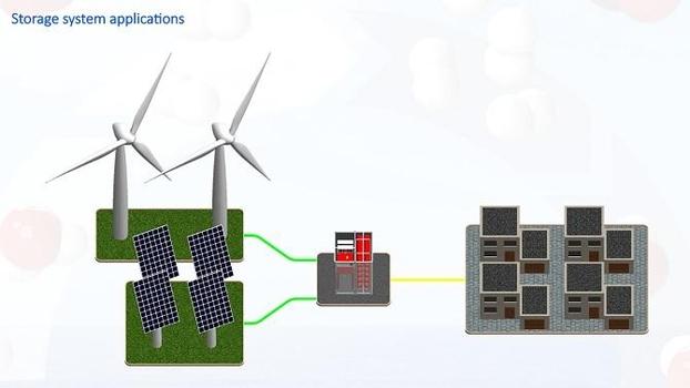 GRZ테크놀로지스의 에너지 저장 시스템. /GRZ테크놀로지스