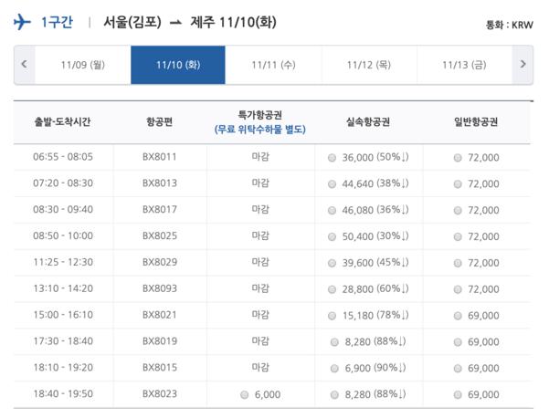 29일 오전 기준 김포공항에서 제주로 향하는 항공권 최저가는 6000원으로 조회된다. /에어부산 홈페이지