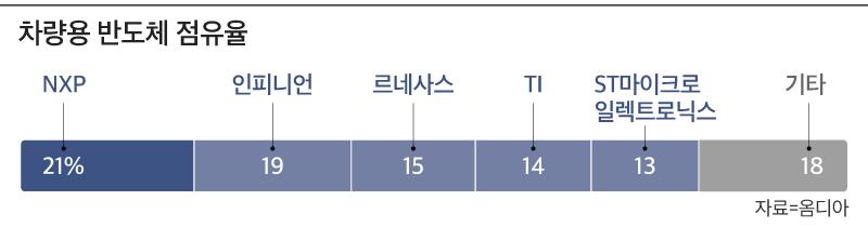 그래픽=김란희