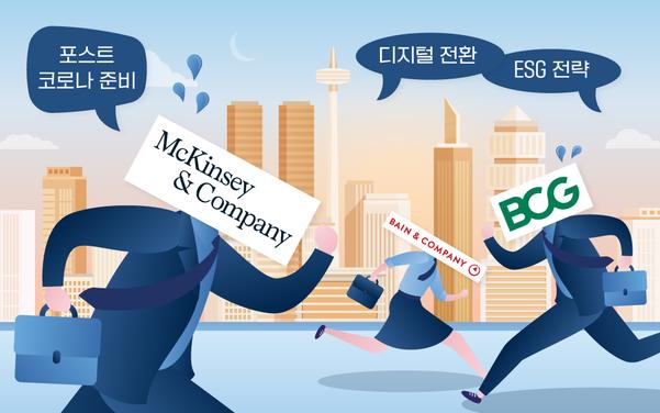 LG, 맥킨지가 스마트 폰 개발 속도를 늦췄다 고 믿는다 … 코로나 컨설팅 붐
